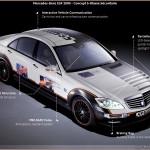 Mercedes ESF 2009 – Concept S-Klasse Sécuritaire