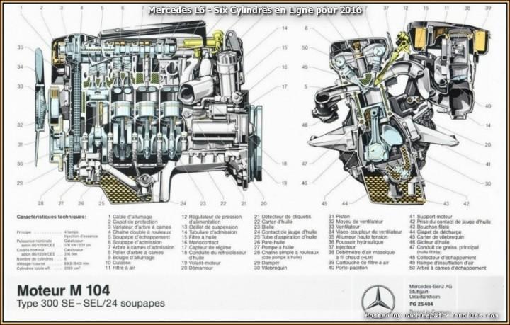 Mercedes L6 Six Cylindres En Ligne Pour 2016