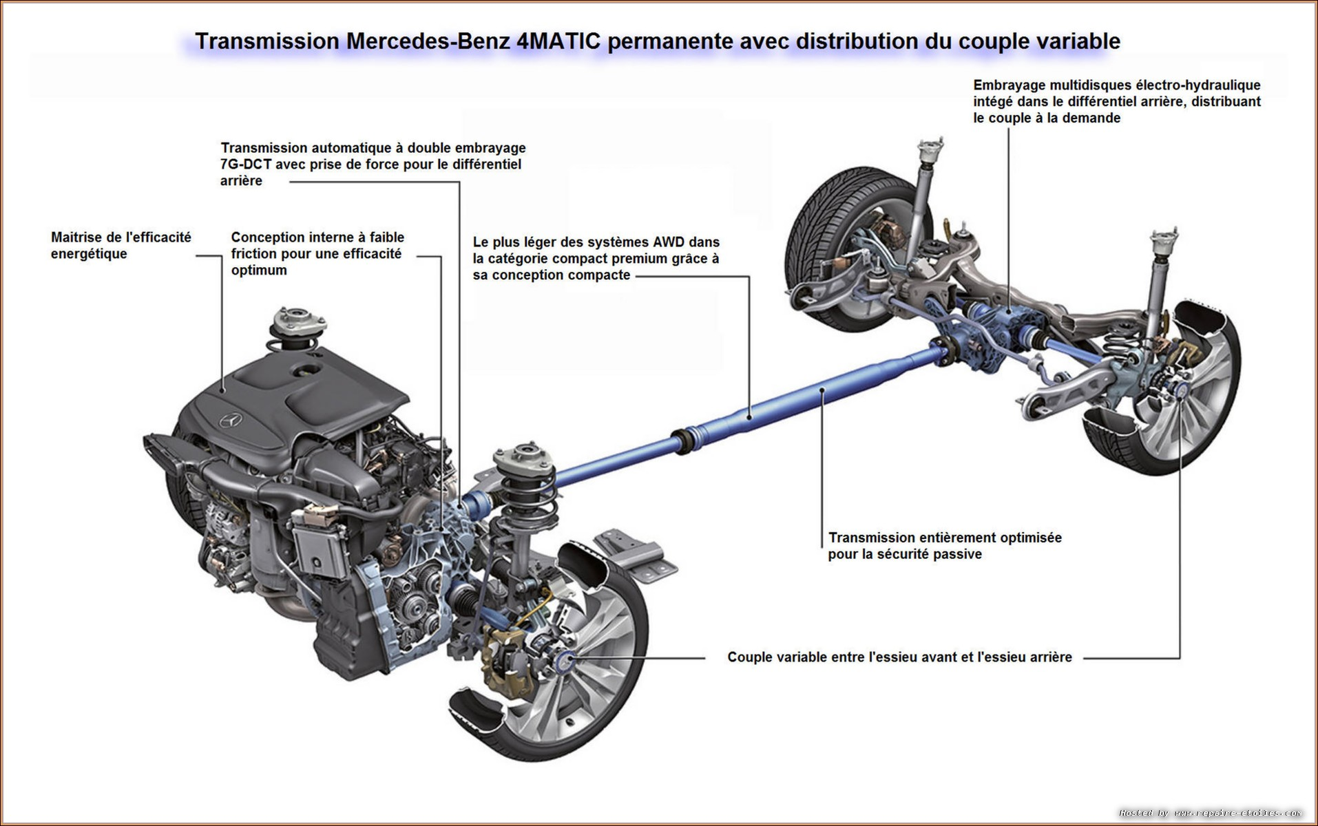 diagram of mercedes benz drive shaft  diagram  get free