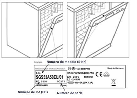 risque potentiel de d part de feu lave vaisselle bosch siemens neff 1999 2005. Black Bedroom Furniture Sets. Home Design Ideas