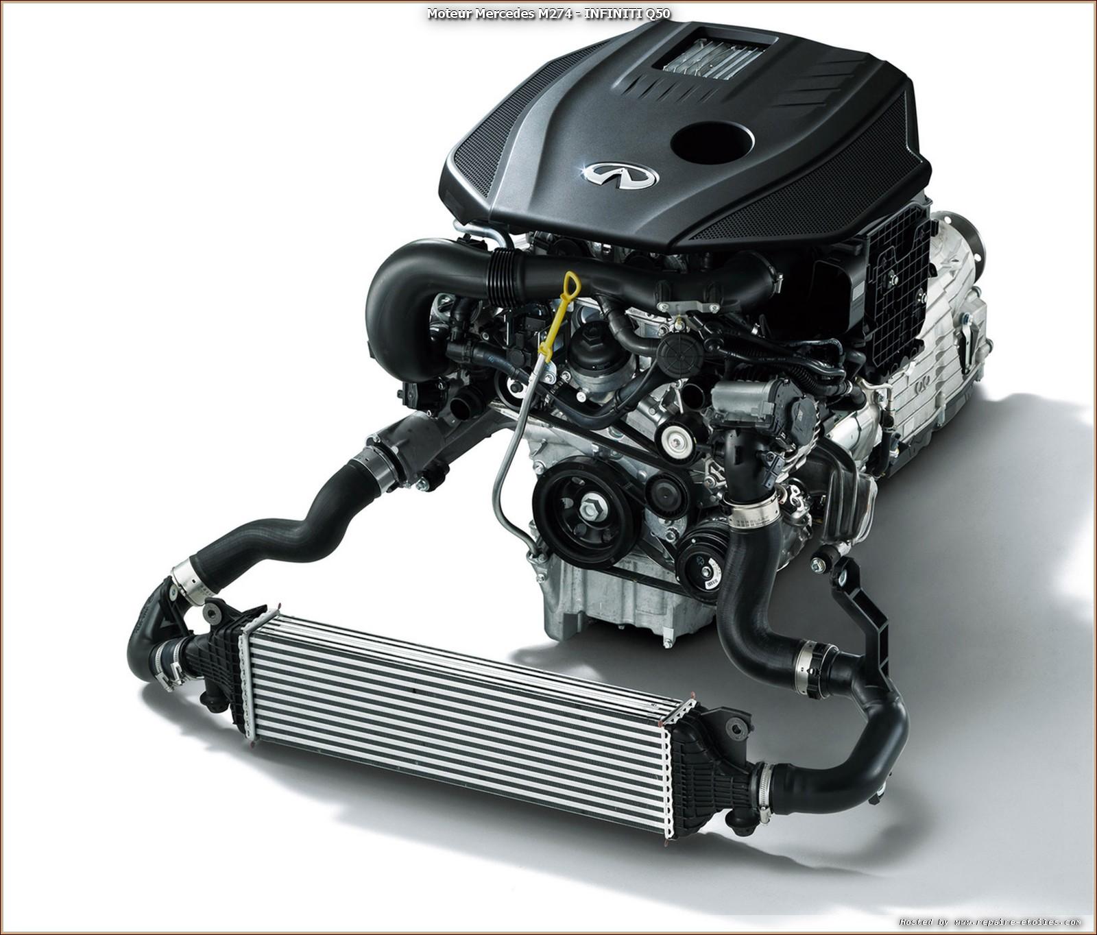 moteur m274 le 2 0l turbo mercedes fabriqu par nissan usa. Black Bedroom Furniture Sets. Home Design Ideas